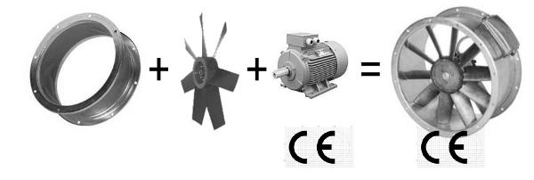 ErP 2013 definition på ventilator