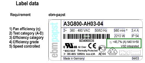 ErP labeldata